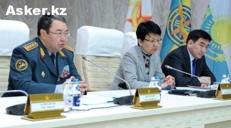 Министерства обороны РК